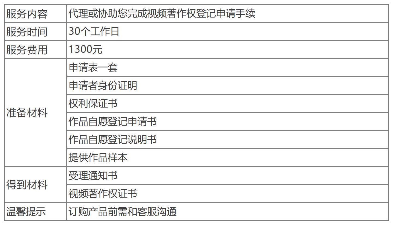 深圳視頻著作權辦理