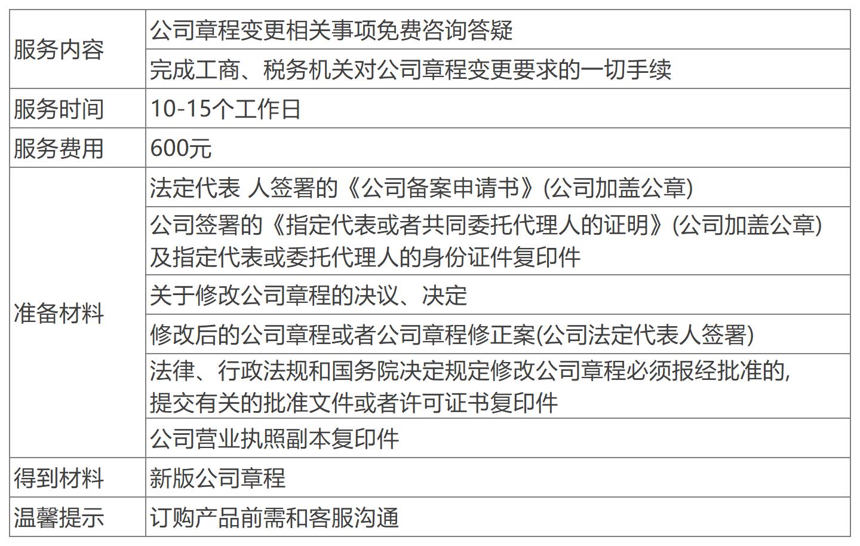 深圳公司章程變更.png